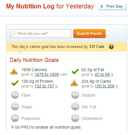 Looks like I need to do a better job of counting calories.